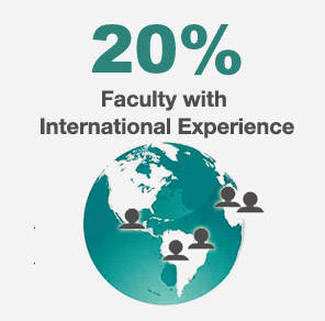 Teaching Faculty with International Experience
